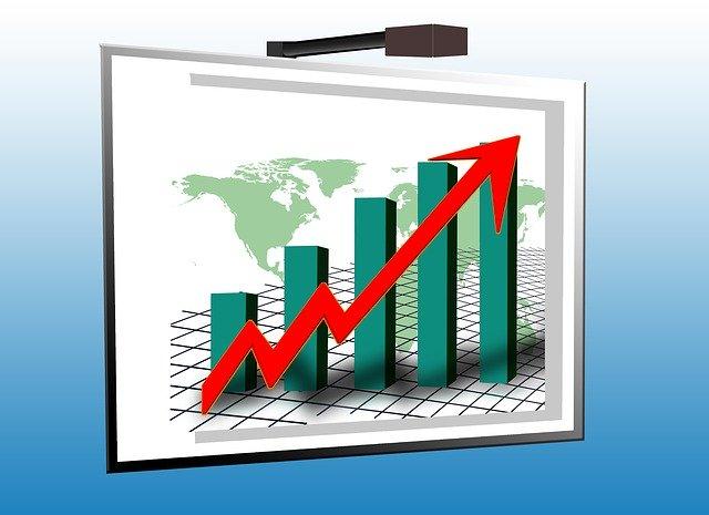 statistika, růst finančního trhu